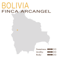 Bolivia – Caranavi, Finca Arcangel (Coco Natural)
