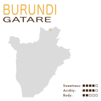 Burundi – Gatare (Natural)