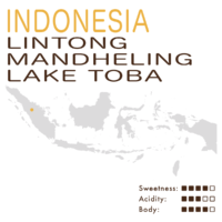 Indonesia – Lintong Mandheling – Lake Toba (Wet hulled)