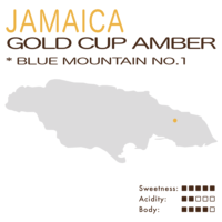 Jamaica – Gold Cup Amber – Blue Mountain No. 1 (Washed)
